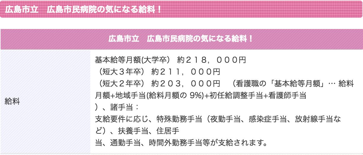 広島市立広島市民病院待遇1