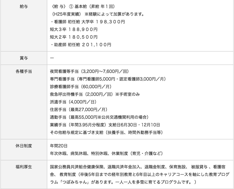 国立病院機構熊本医療センター待遇