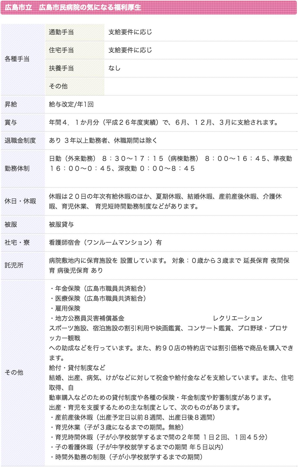 広島市立広島市民病院待遇2