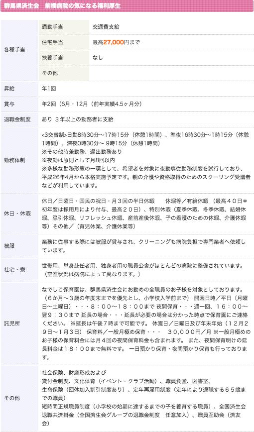 群馬県済生会前橋病院 看護師 2
