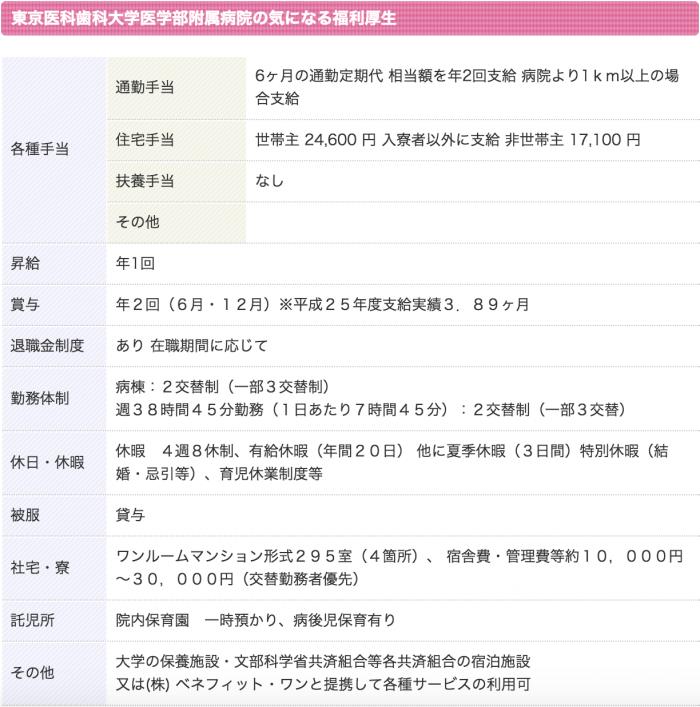 東京医科歯科大学医学部附属病院 看護師 2