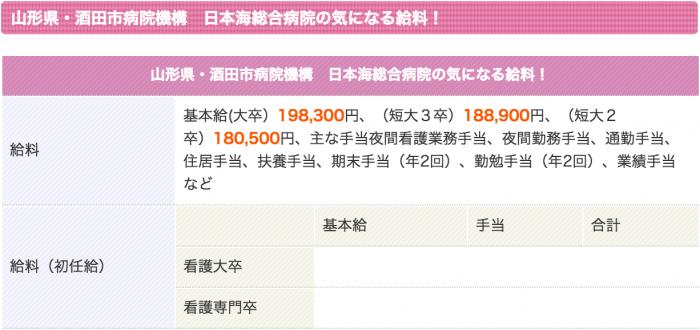 日本海総合病院 看護師 2