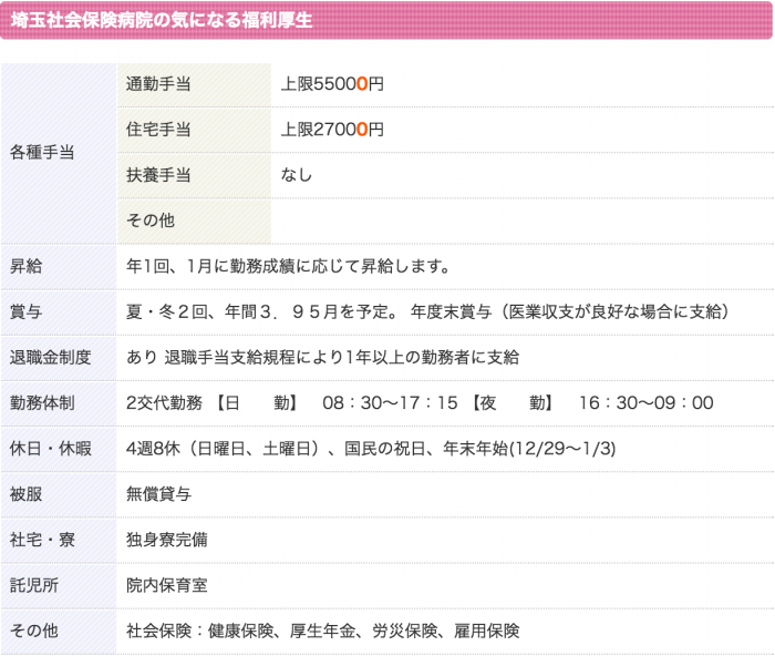 JCHO埼玉メディカルセンター 看護師 3