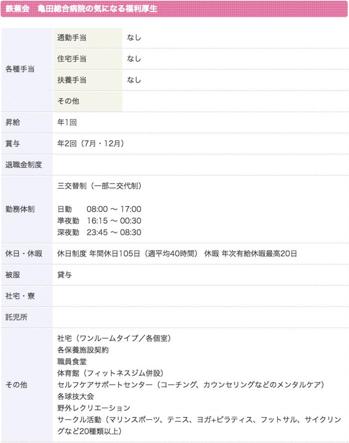 鉄蕉会 亀田総合病院 看護師 3