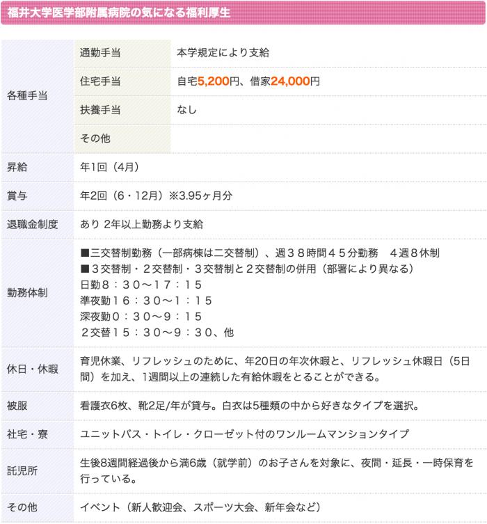 福井大学医学部附属病院 看護師 3