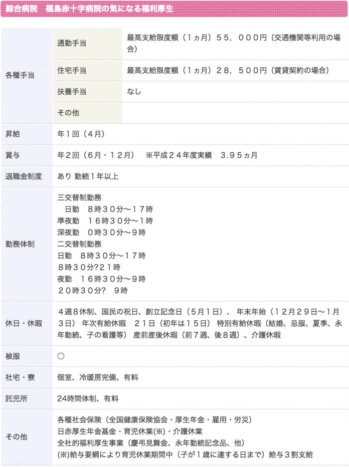 綜合病院 福島赤十字病院 看護師 3