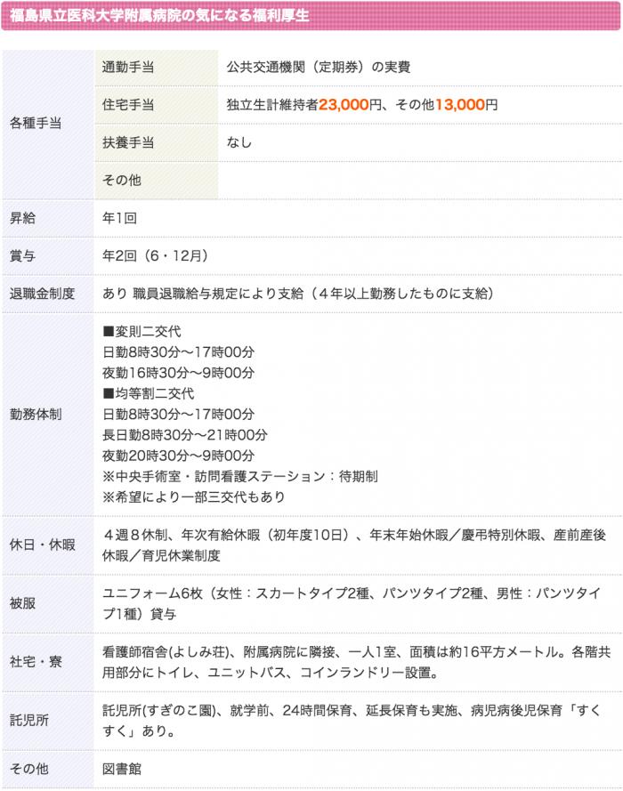 福島県立医科大学附属病院 看護師 3