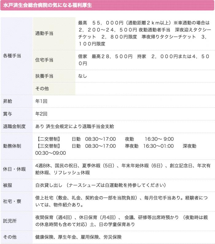 水戸済生会総合病院 看護師 3