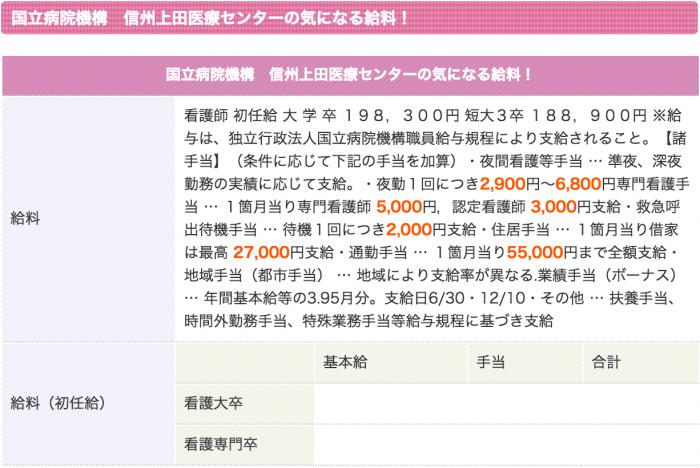 国立病院機構 信州上田医療センター 看護師 2