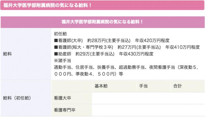 福井大学医学部附属病院 看護師 2
