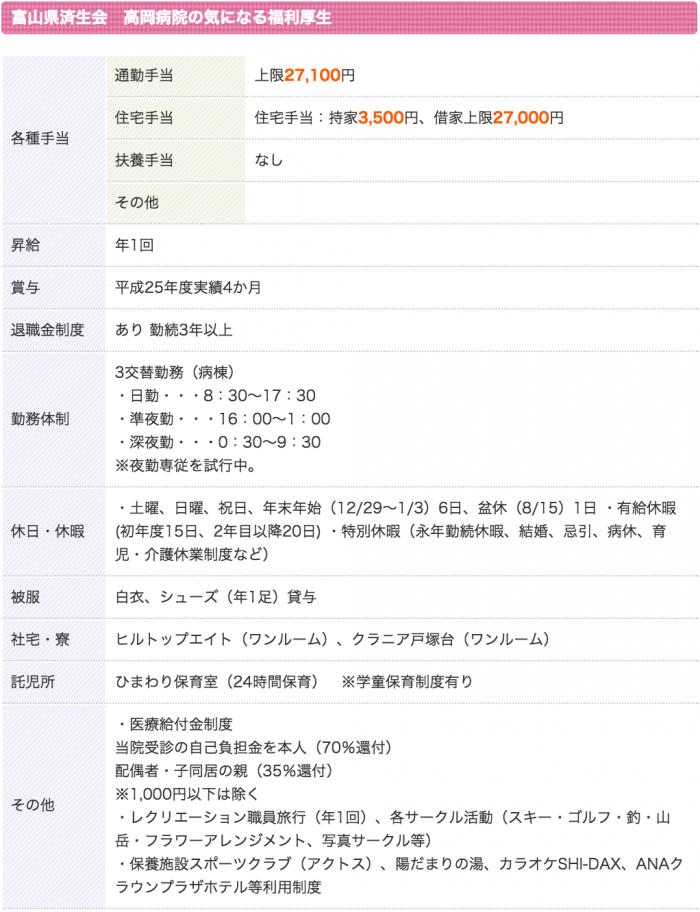 富山県済生会高岡病院 看護師 3