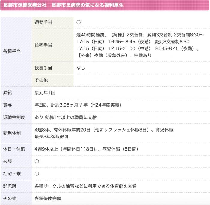 長野市民病院 看護師 3