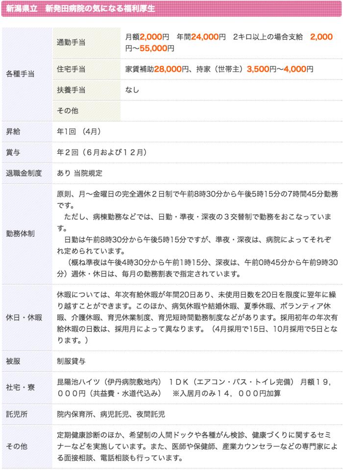 新潟県立新発田病院 看護師 3