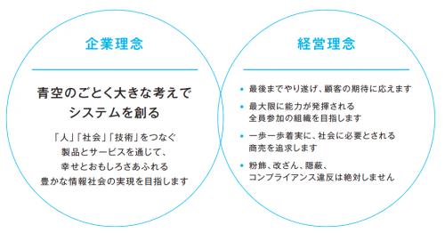 Sky株式会社の経営理念